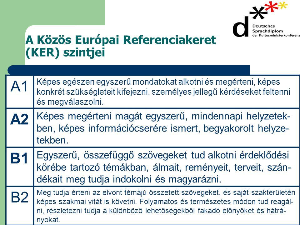 A Közös Európai Referenciakeret (KER) szintjei