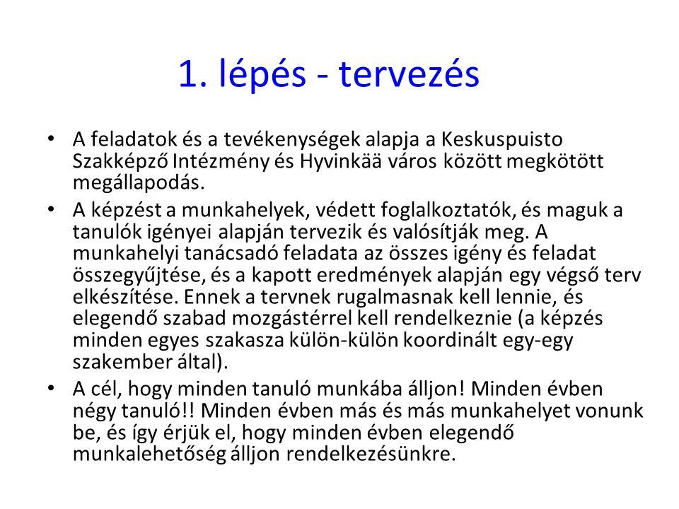 1. lépés - tervezés A feladatok és a tevékenységek alapja a Keskuspuisto Szakképző Intézmény és Hyvinkää város között megkötött megállapodás.