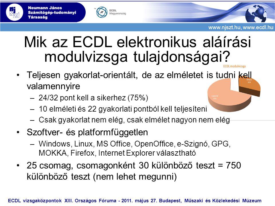 Mik az ECDL elektronikus aláírási modulvizsga tulajdonságai