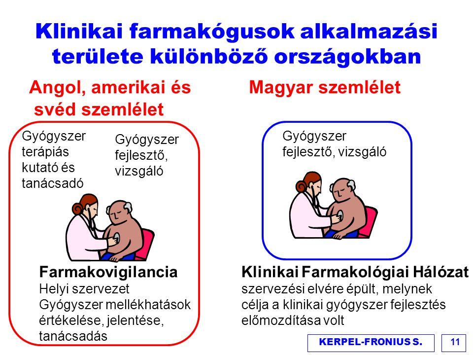 Klinikai farmakógusok alkalmazási területe különböző országokban