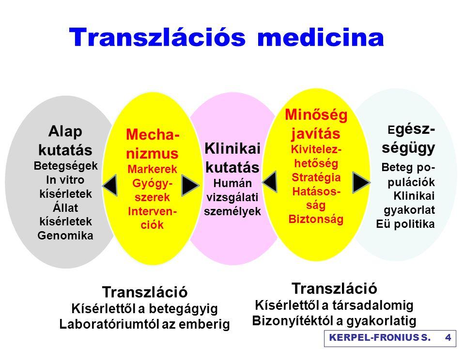 Transzlációs medicina