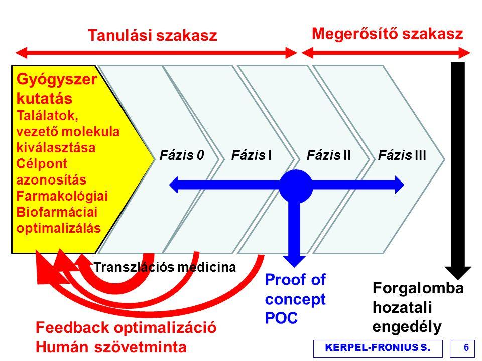 Feedback optimalizáció Humán szövetminta