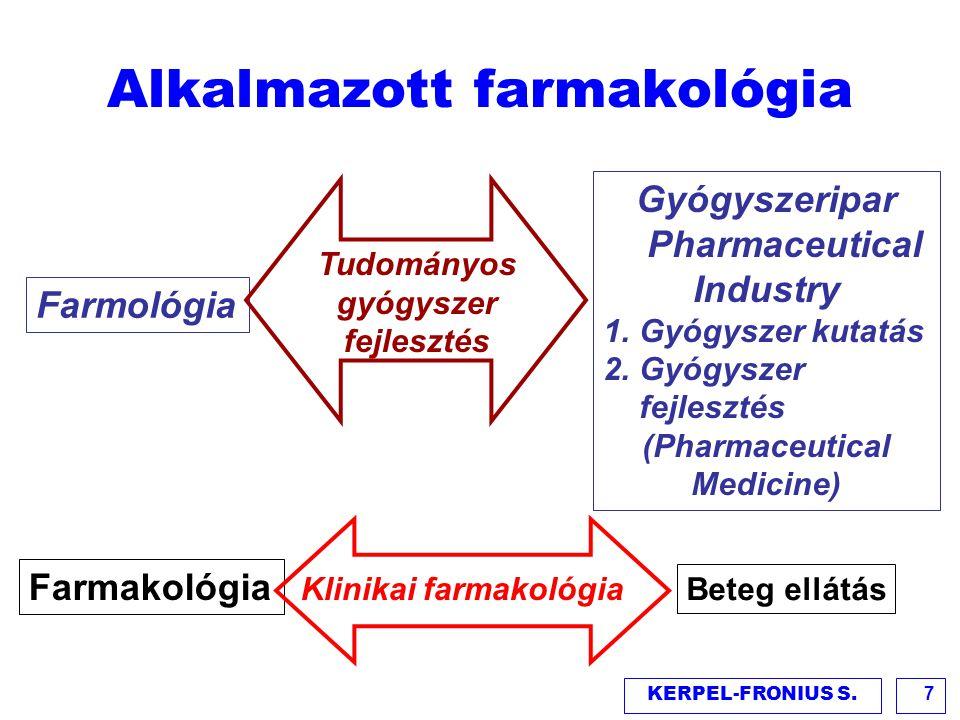Alkalmazott farmakológia