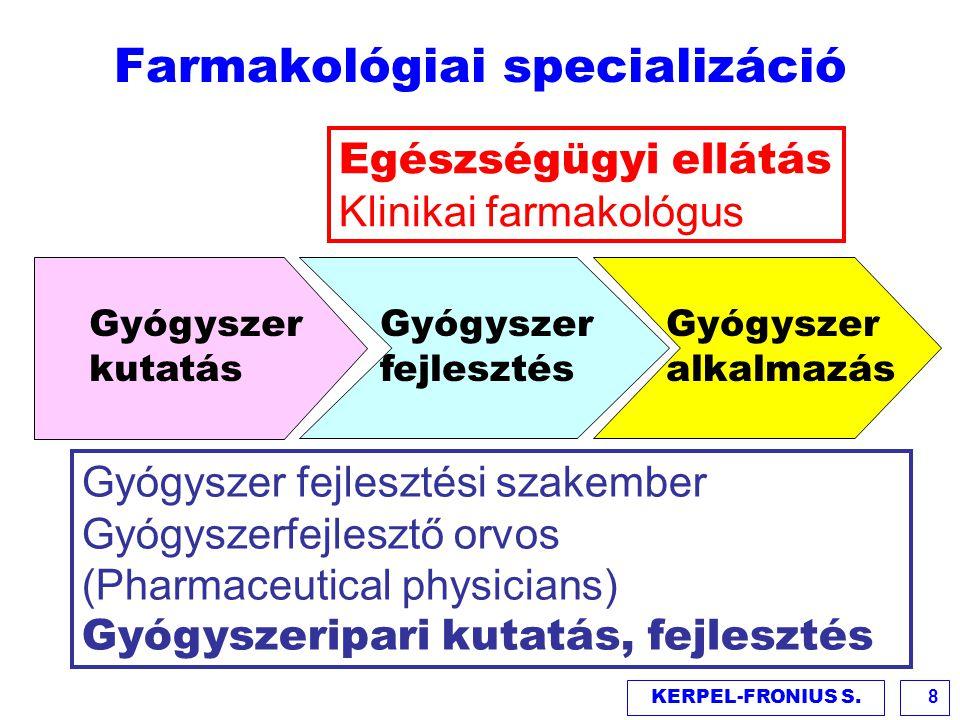 Farmakológiai specializáció