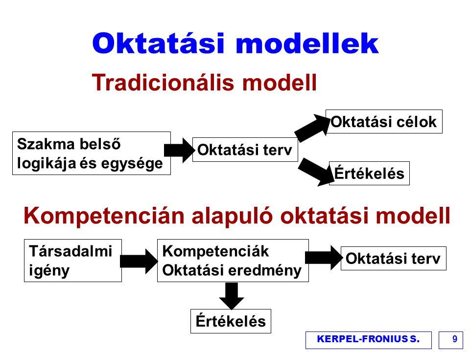 Kompetencián alapuló oktatási modell