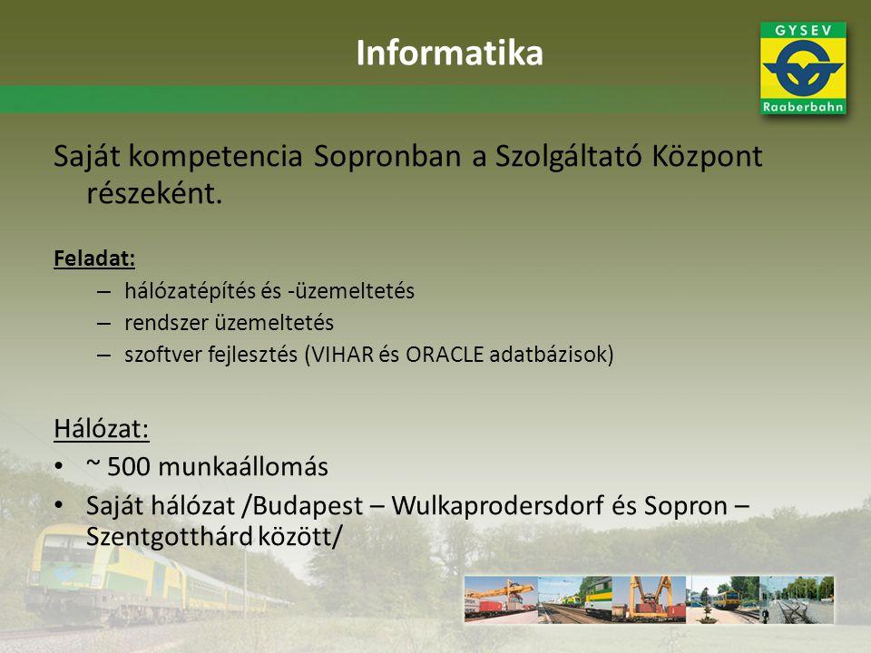 Informatika Saját kompetencia Sopronban a Szolgáltató Központ részeként. Feladat: hálózatépítés és -üzemeltetés.