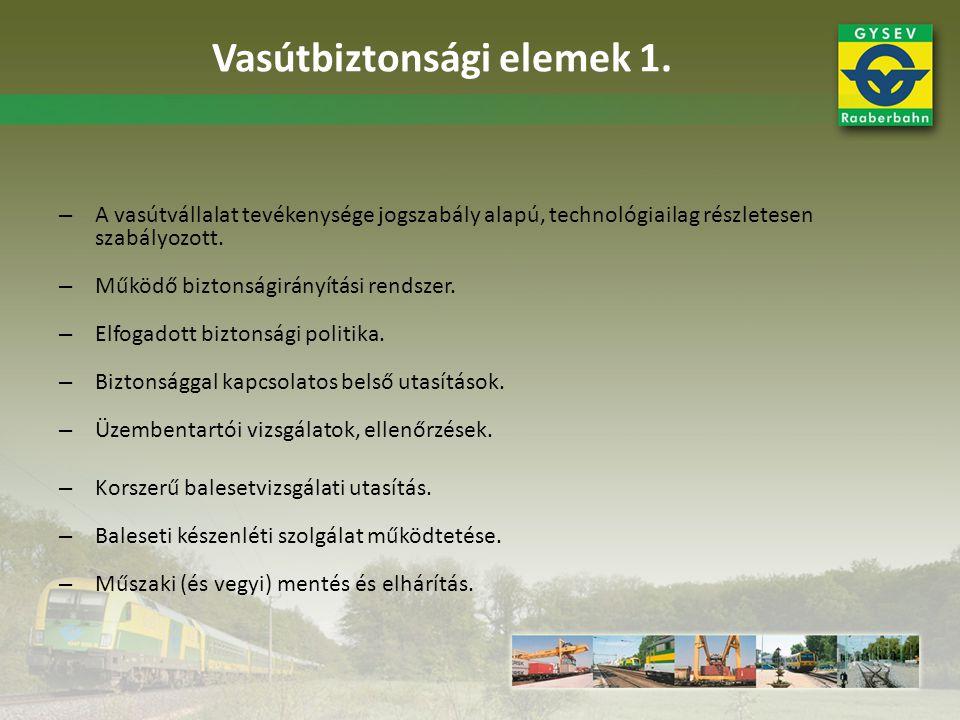 Vasútbiztonsági elemek 1.