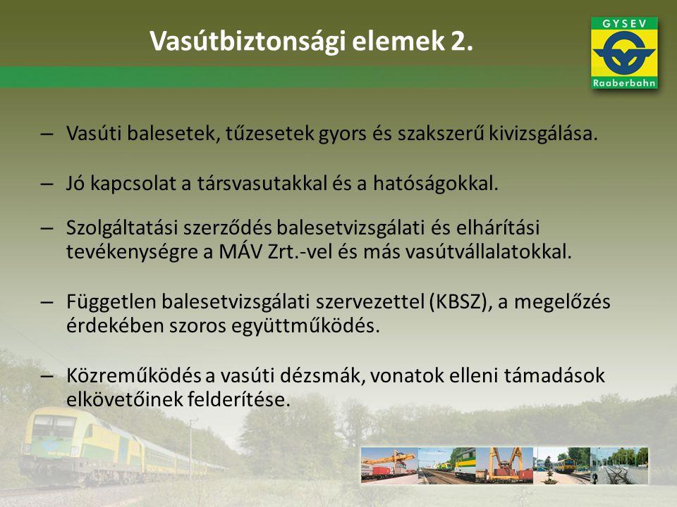Vasútbiztonsági elemek 2.