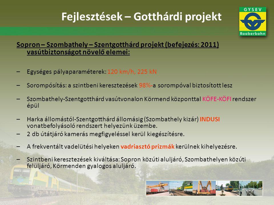 Fejlesztések – Gotthárdi projekt