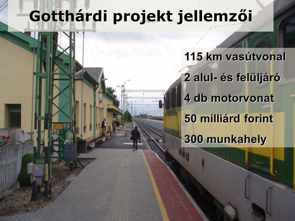 Gotthárdi projekt jellemzői