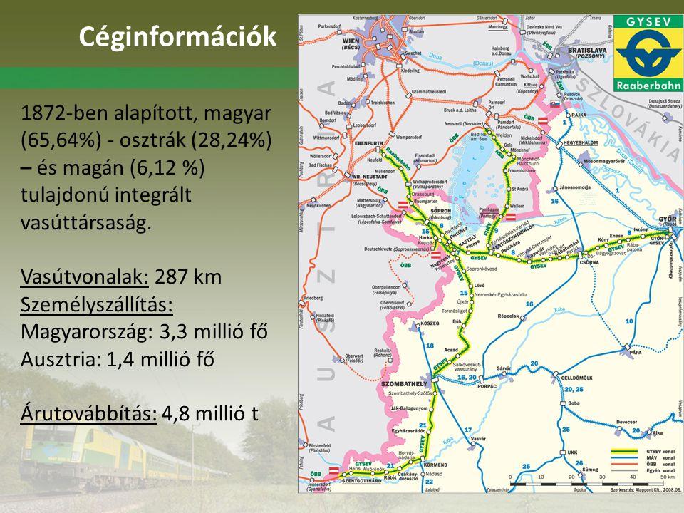 Céginformációk 1872-ben alapított, magyar (65,64%) - osztrák (28,24%) – és magán (6,12 %) tulajdonú integrált vasúttársaság.