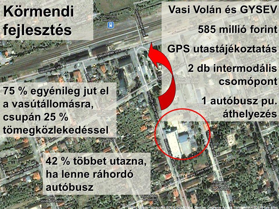 Körmendi fejlesztés Vasi Volán és GYSEV 585 millió forint