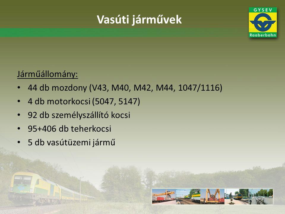 Vasúti járművek Járműállomány: