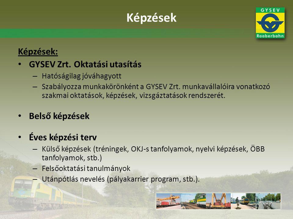 Képzések Képzések: GYSEV Zrt. Oktatási utasítás Belső képzések