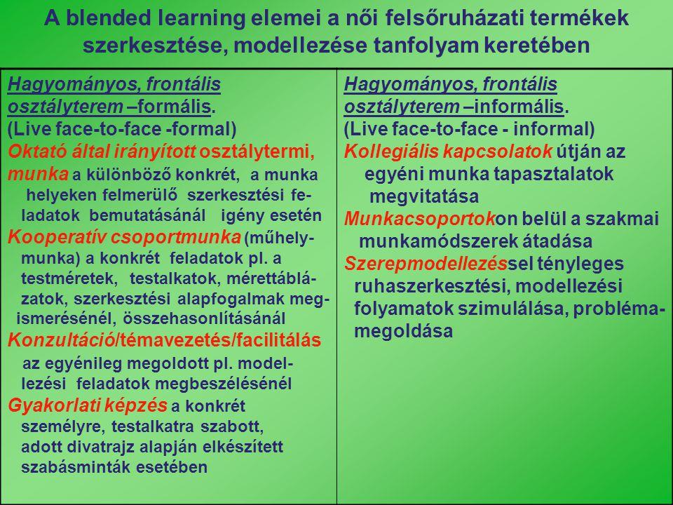 A blended learning elemei a női felsőruházati termékek szerkesztése, modellezése tanfolyam keretében