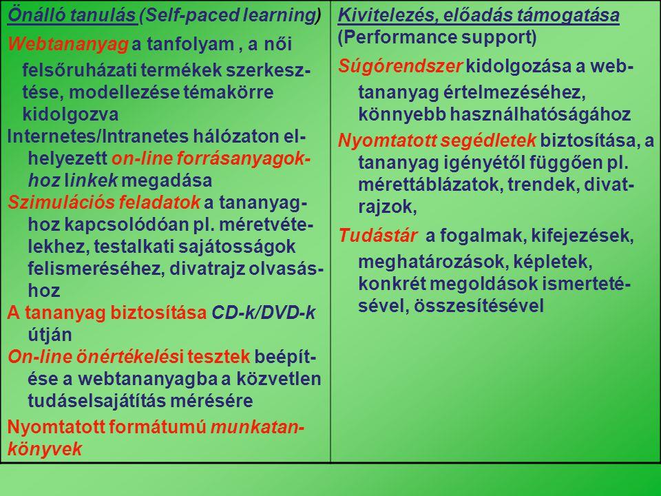 Önálló tanulás (Self-paced learning)