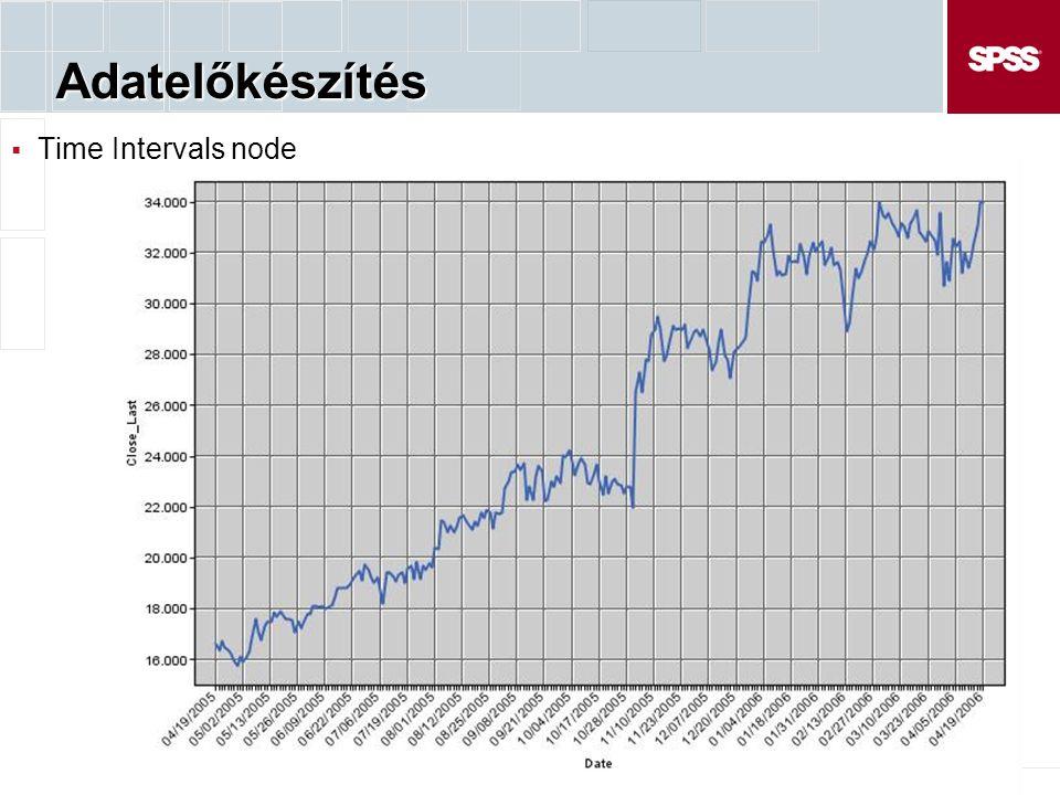 Adatelőkészítés Time Intervals node