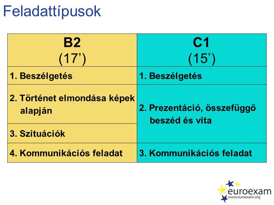 Feladattípusok B2 (17') C1 (15') 1. Beszélgetés