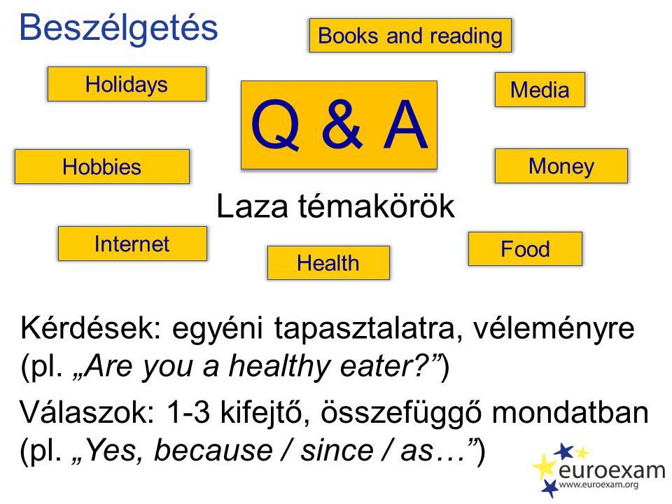Q & A Beszélgetés Laza témakörök