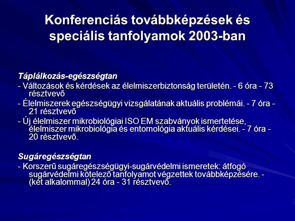 Konferenciás továbbképzések és speciális tanfolyamok 2003-ban