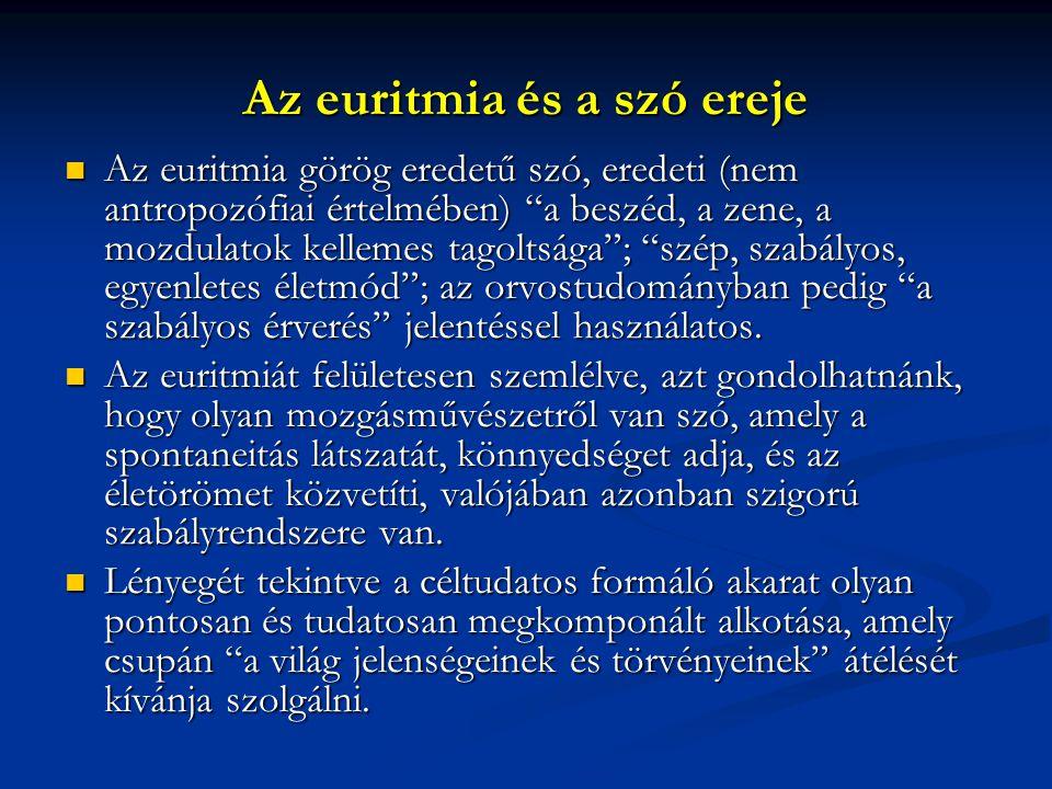 Az euritmia és a szó ereje