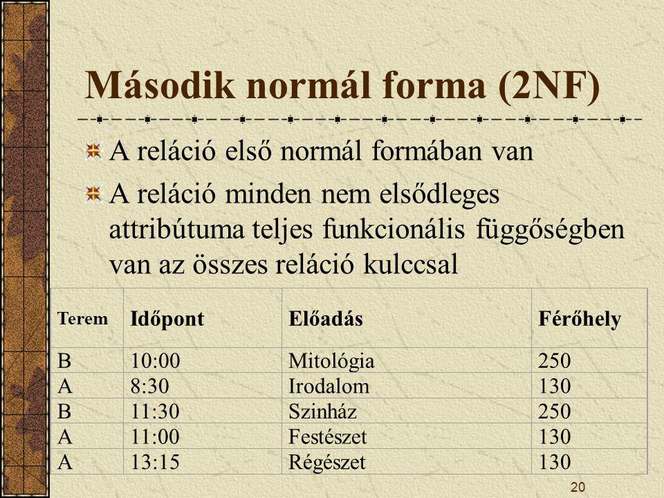 Második normál forma (2NF)