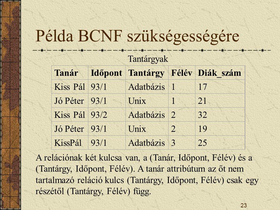 Példa BCNF szükségességére