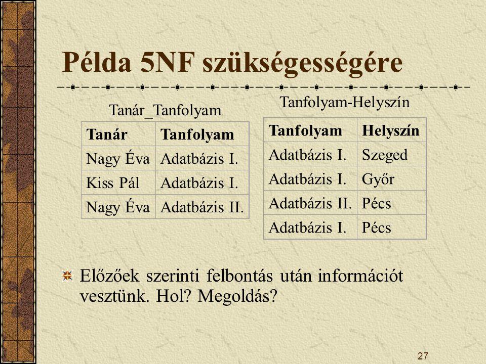 Példa 5NF szükségességére