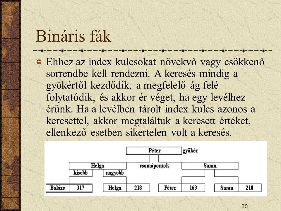 Bináris fák