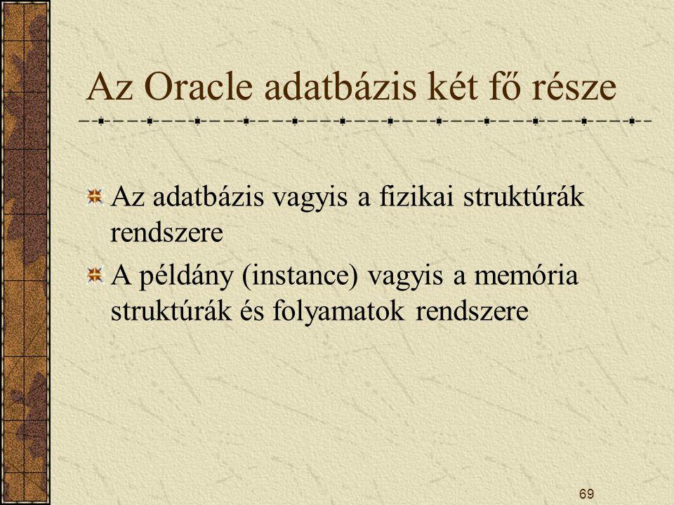Az Oracle adatbázis két fő része