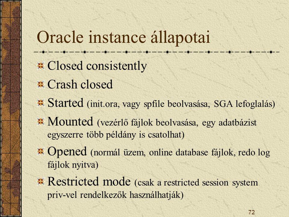 Oracle instance állapotai