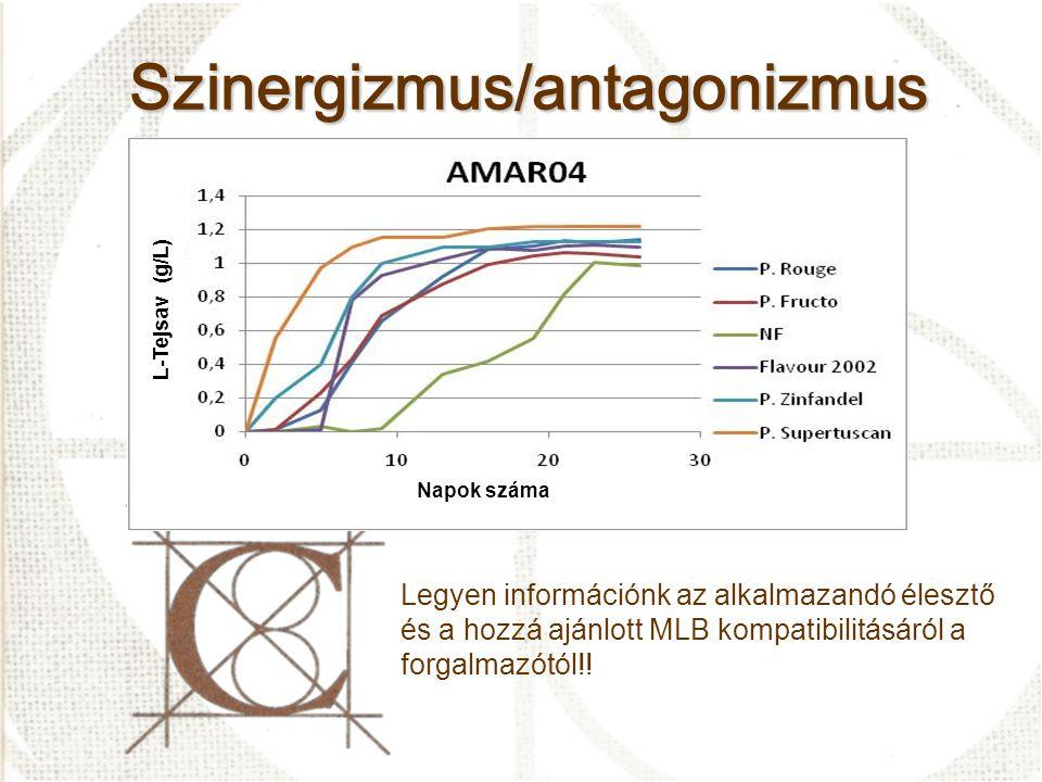 Szinergizmus/antagonizmus