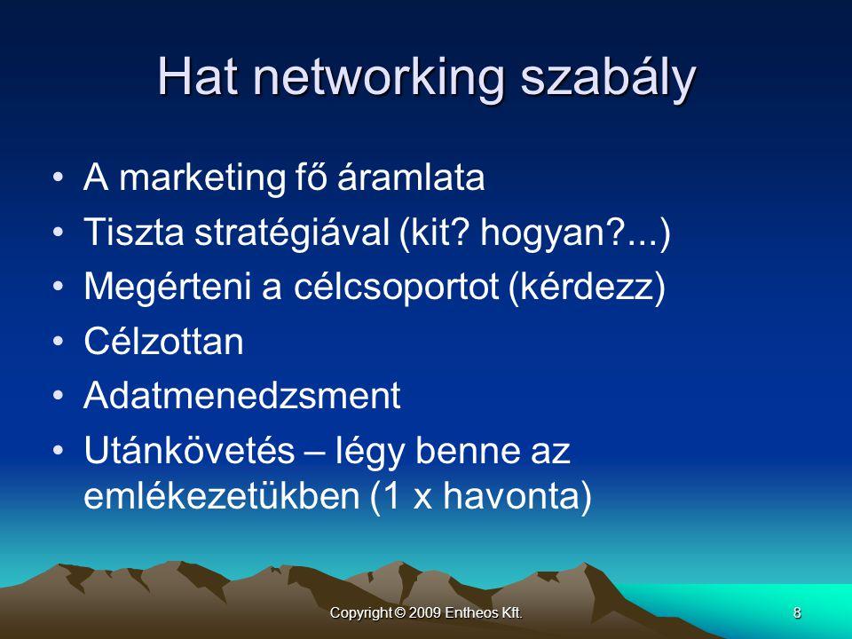 Hat networking szabály