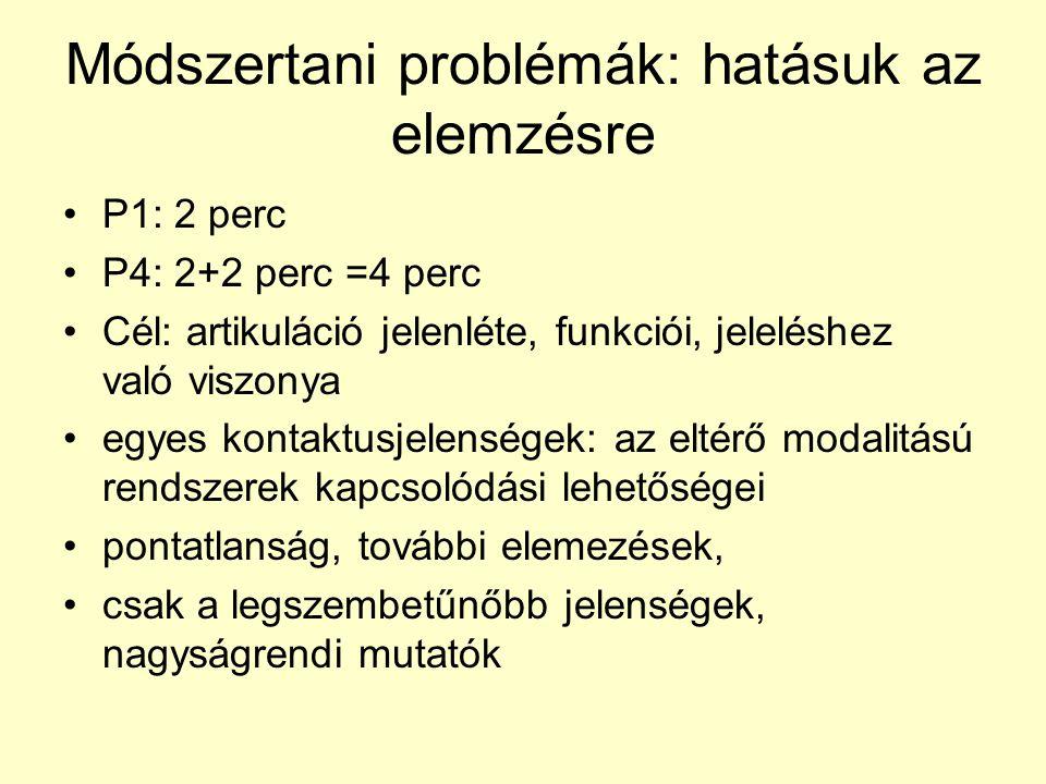 Módszertani problémák: hatásuk az elemzésre