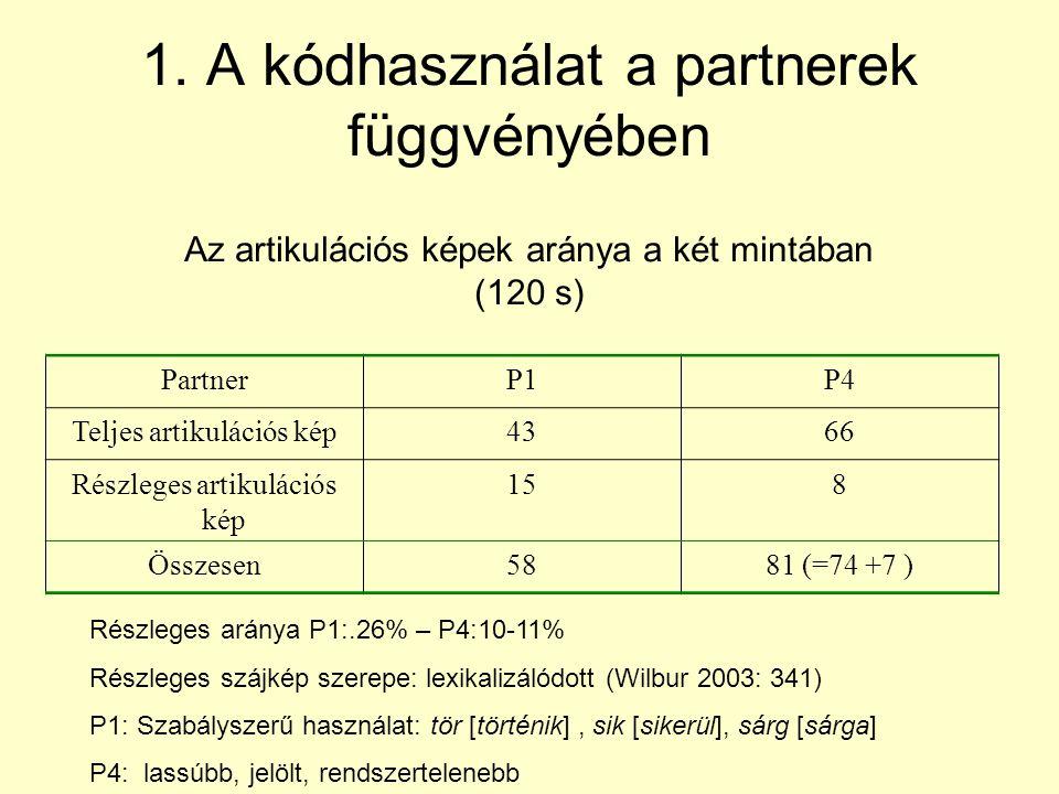 1. A kódhasználat a partnerek függvényében