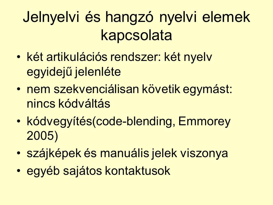 Jelnyelvi és hangzó nyelvi elemek kapcsolata