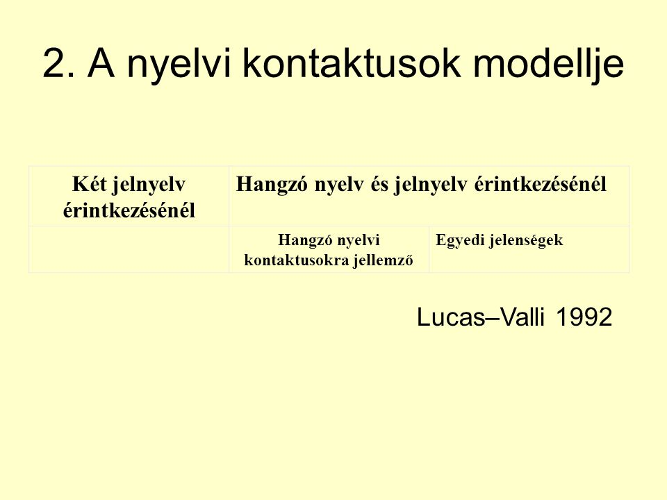 2. A nyelvi kontaktusok modellje