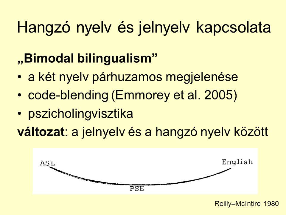 Hangzó nyelv és jelnyelv kapcsolata