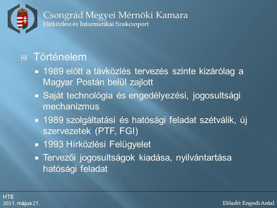 Történelem Csongrád Megyei Mérnöki Kamara
