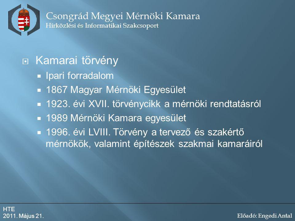 Kamarai törvény Csongrád Megyei Mérnöki Kamara Ipari forradalom