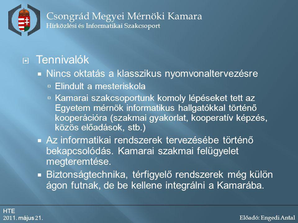 Tennivalók Csongrád Megyei Mérnöki Kamara