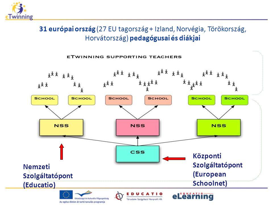 31 európai ország (27 EU tagország + Izland, Norvégia, Törökország, Horvátország) pedagógusai és diákjai