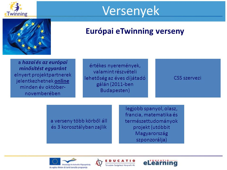 Európai eTwinning verseny