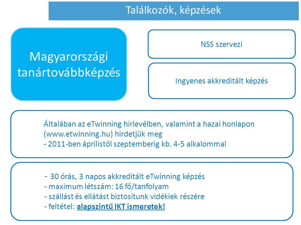 Magyarországi tanártovábbképzés
