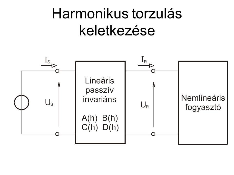 Harmonikus torzulás keletkezése
