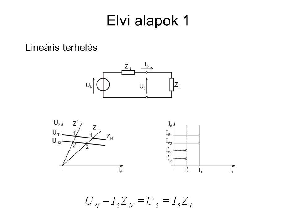 Elvi alapok 1 Lineáris terhelés
