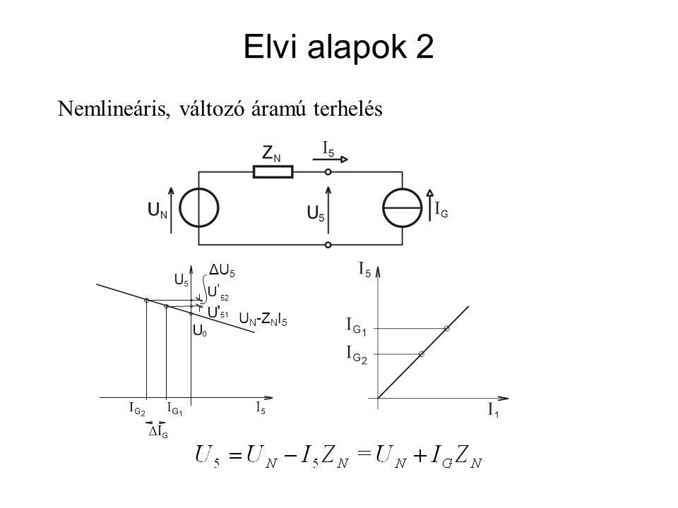 Elvi alapok 2 Nemlineáris, változó áramú terhelés UN-ZNI5 52 51 ΔU5