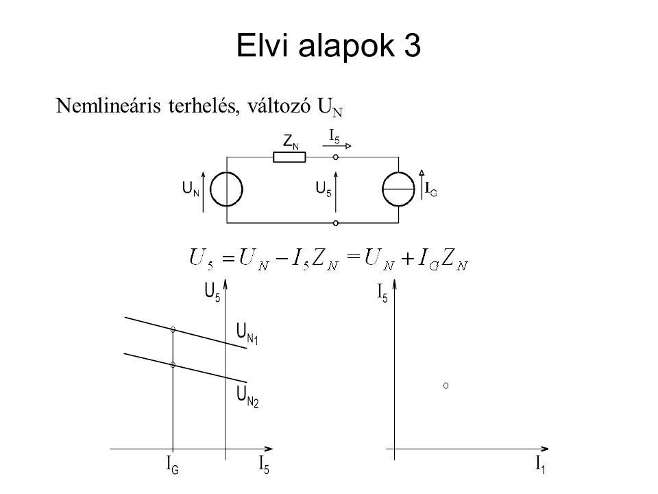 Elvi alapok 3 Nemlineáris terhelés, változó UN