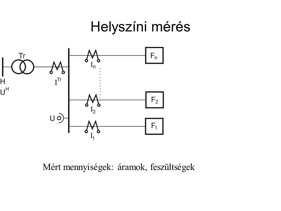 Helyszíni mérés Mért mennyiségek: áramok, feszültségek