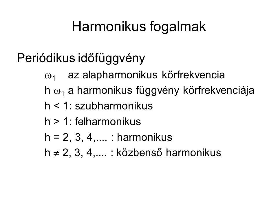 Harmonikus fogalmak Periódikus időfüggvény